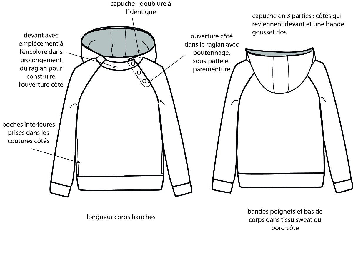 Charlie Hoodie Kids 3 12 Pdf Sewing Pattern Ikatee Sewing Patterns For Babies Kids And Women