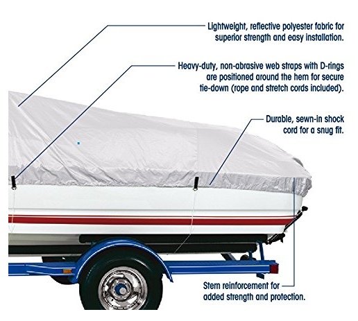Goodsmann 150 Denier boat cover, Silvery gray, water resistant, weather protection, trailerable, Silver Poly 1000, different size - Venus Manufacture
