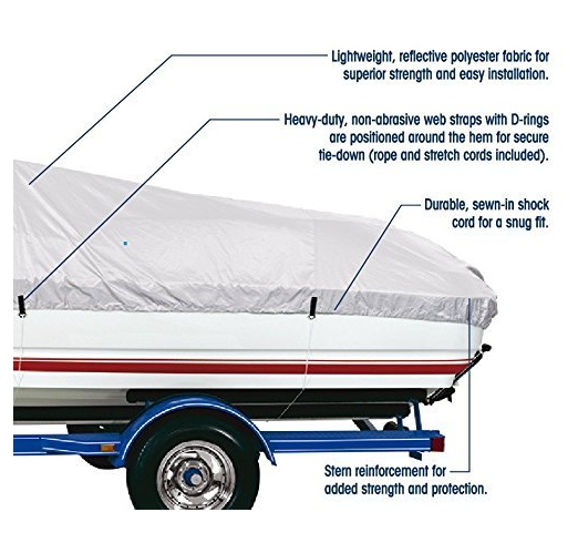 Goodsmann 600 Denier boat cover, Silvery gray, water resistant, weather protection, trailerable, Gray Poly 2000, different size - Venus Manufacture