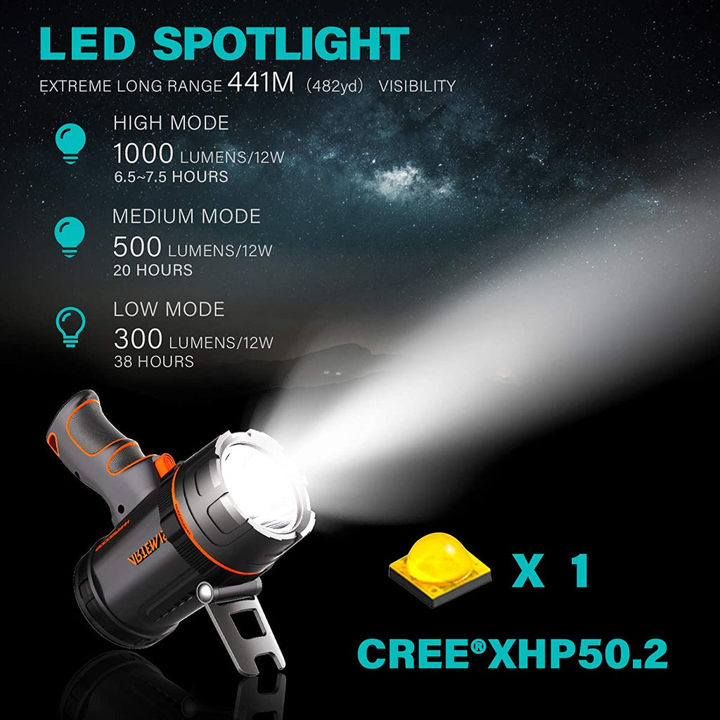 GOODSMANN Spotlight Rechargeable LED Spot Light Flashlight 1000 Lumen Waterproof Handheld lights Portable Lighting with Emergency Whistle 9212-89201-01A