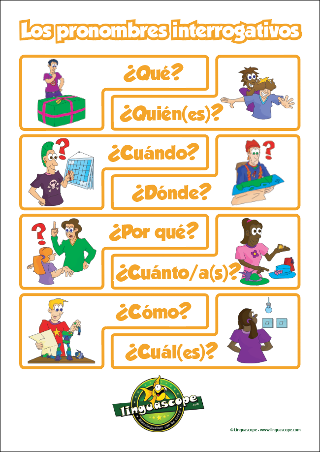 """Los pronombres interrogativos"" poster (downloadable product)"