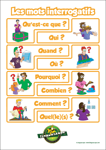 """Les mots interrogatifs"" poster (downloadable product)"