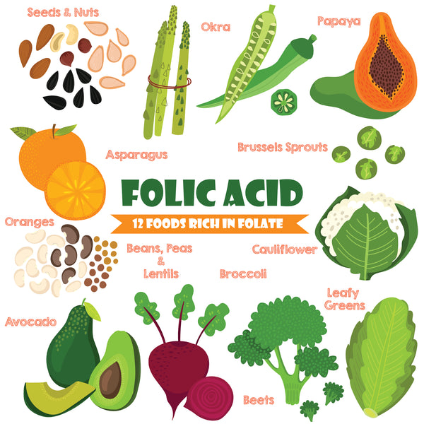 chart with fruits and vegetables rich in folic acid