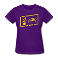 "UNPUBLISHED - Spreadshirt Article not found | ""May the Force Be With You"" - Women's T-Shirt - T-Shirt - ScienceT-Shirts"