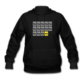 "UNPUBLISHED - Spreadshirt Article not found | ""Na Na Na Batman"" - Women's Hoodie - Hoodie - ScienceT-Shirts"