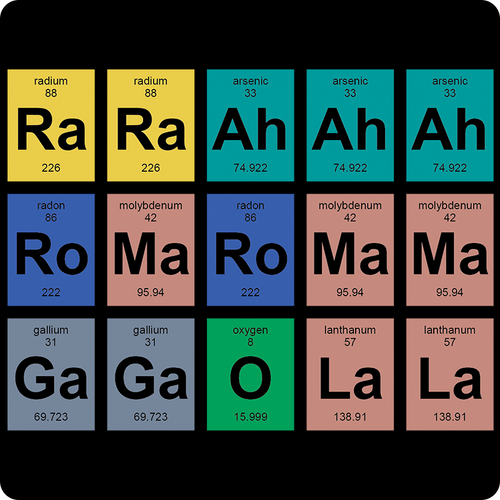 """Lady Gaga Periodic Table"" - Kids' Tank Top - Tank - ScienceT-Shirts"