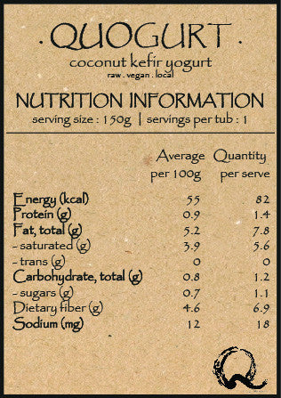 QUOhk Coconut Water kefir QUOgurt Nutrition
