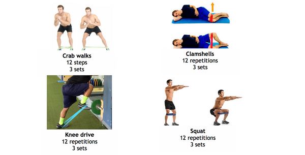 glute activation exercises for sprinters