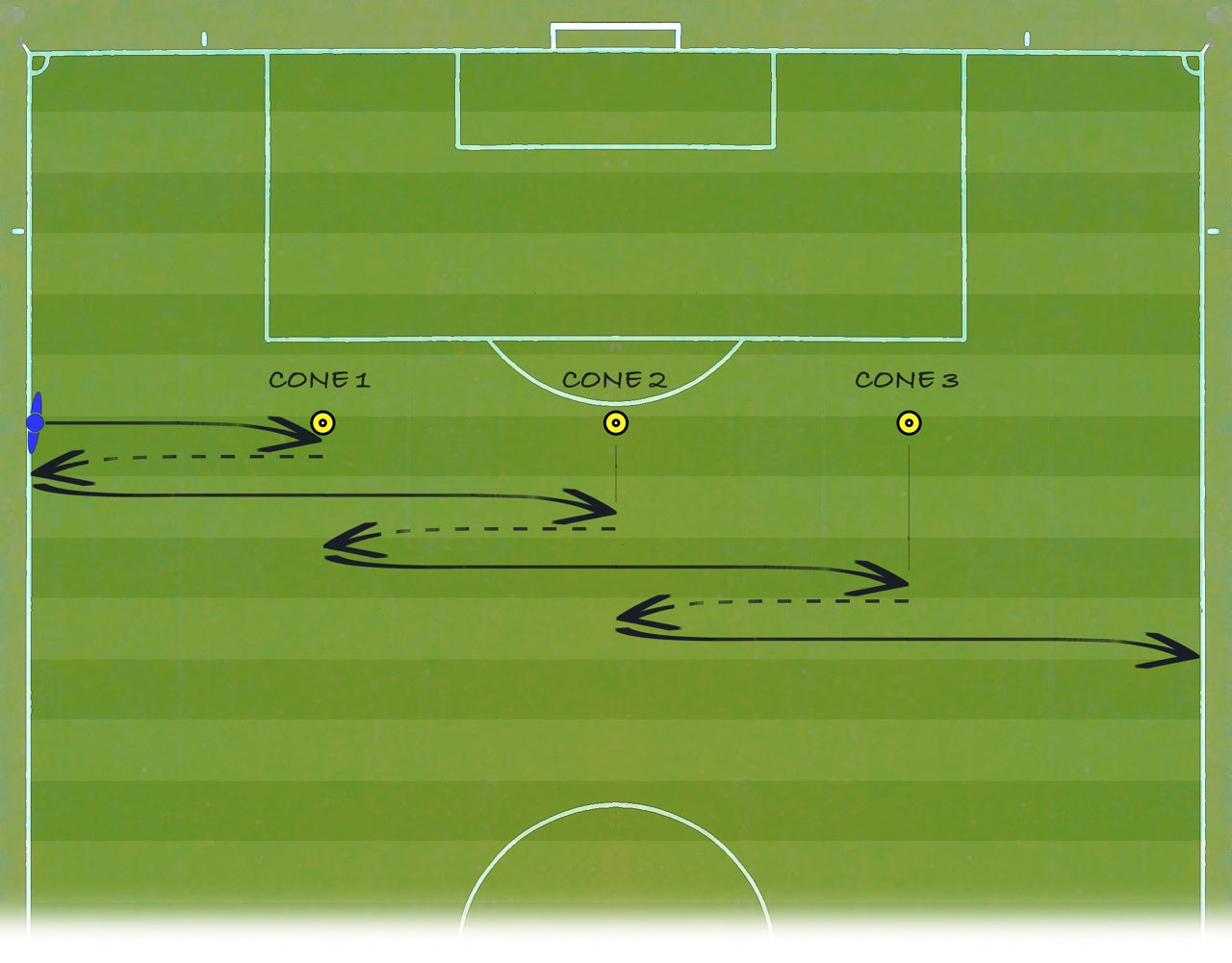 Acceleration Drill
