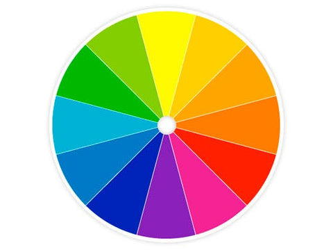 The standard colour wheel