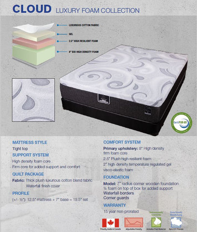 CLOUD: GEL MEMORY FOAM MATTRESS