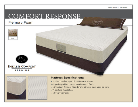 COMFORT RESPONSE: SUPERIOR LATEX MEMORY FOAM MATTRESS - Mike the Mattress Guy