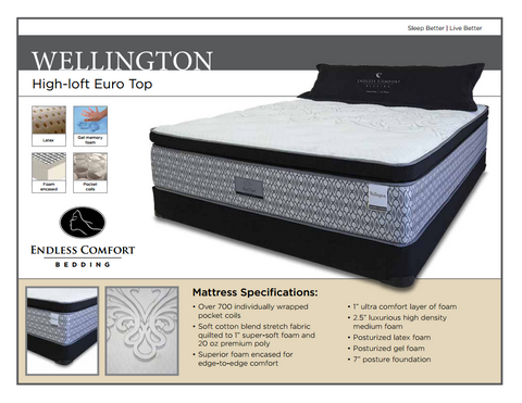 WELLINGTON FOAM ENCASED POCKET COIL WITH COOLING GEL FOAM - Mike the Mattress Guy