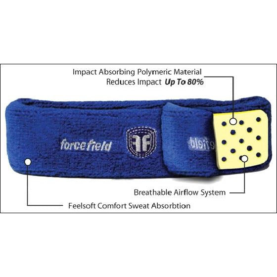 The ForceField FFTM Protective Sweatband / Headgear - The Sharper Edge Skates