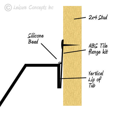 How to install tub by alcove method