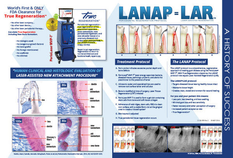Prints - LANAP® Success Brochure - Qty 25