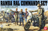 Gundam: Ramba Ral Command Set 1/35 U.C. Hard Graph Model