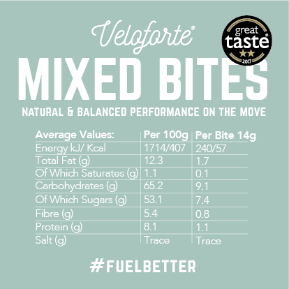 Veloforte | Mixed Bites | Nutritional details | 100% Natural performance nutrition
