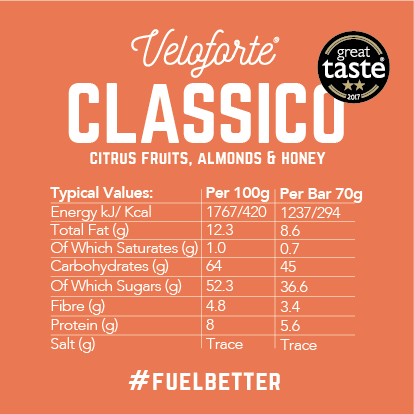 Veloforte | 100% natural performance nutrition | Classico nutritional details