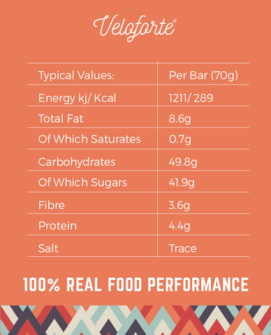 Veloforte products classico nutritional information