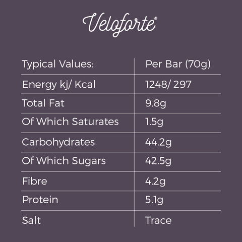 Veloforte ciocco 100% natural nutrition ingredient details
