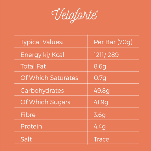 Veloforte classico 100% natural nutrition ingredients