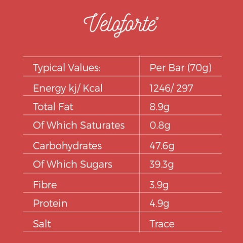 Veloforte di bosco 100% natural nutrition ingredient details