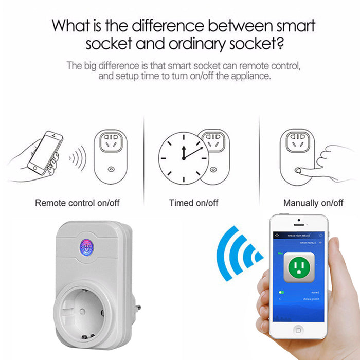 Smart Plug, 2.4ghz Wifi Smart Plug work with Alexa Wireless Remote Control Timer Turn On/Off Electrics for Household Appliances by Cellphone iPhone IOS/Android App Anywhere Anytime