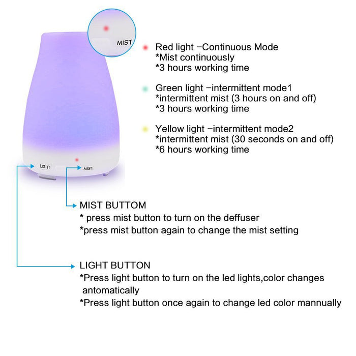 2nd Version Essential Oil Diffuser Aroma Essential Oil Cool Mist Humidifier with Adjustable Mist Mode,Waterless Auto Shut-off and 7 Color LED Lights Changing for Home Office Baby