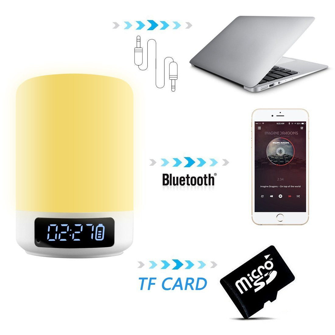 Wireless Bluetooth 4.2 Speaker With Alarm Clock Aux Input Colorful Lights For Phone Portable Speakers