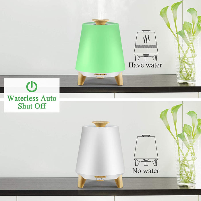 Aromatherapy Diffuser with Remote,Appreciis Essential Oil Diffuser with Light and Sound 300ml Ultrasonic Cool Mist Humidifier(White)