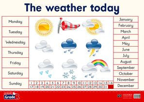 Oxford Grade R Poster 2: The weather today - Elex Academic Bookstore