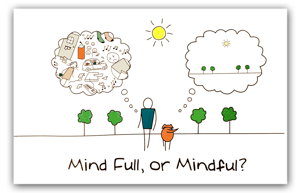 "Poster: ""Are you Mind Full or Mindful?"""