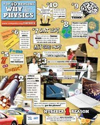 Why Physics Poster