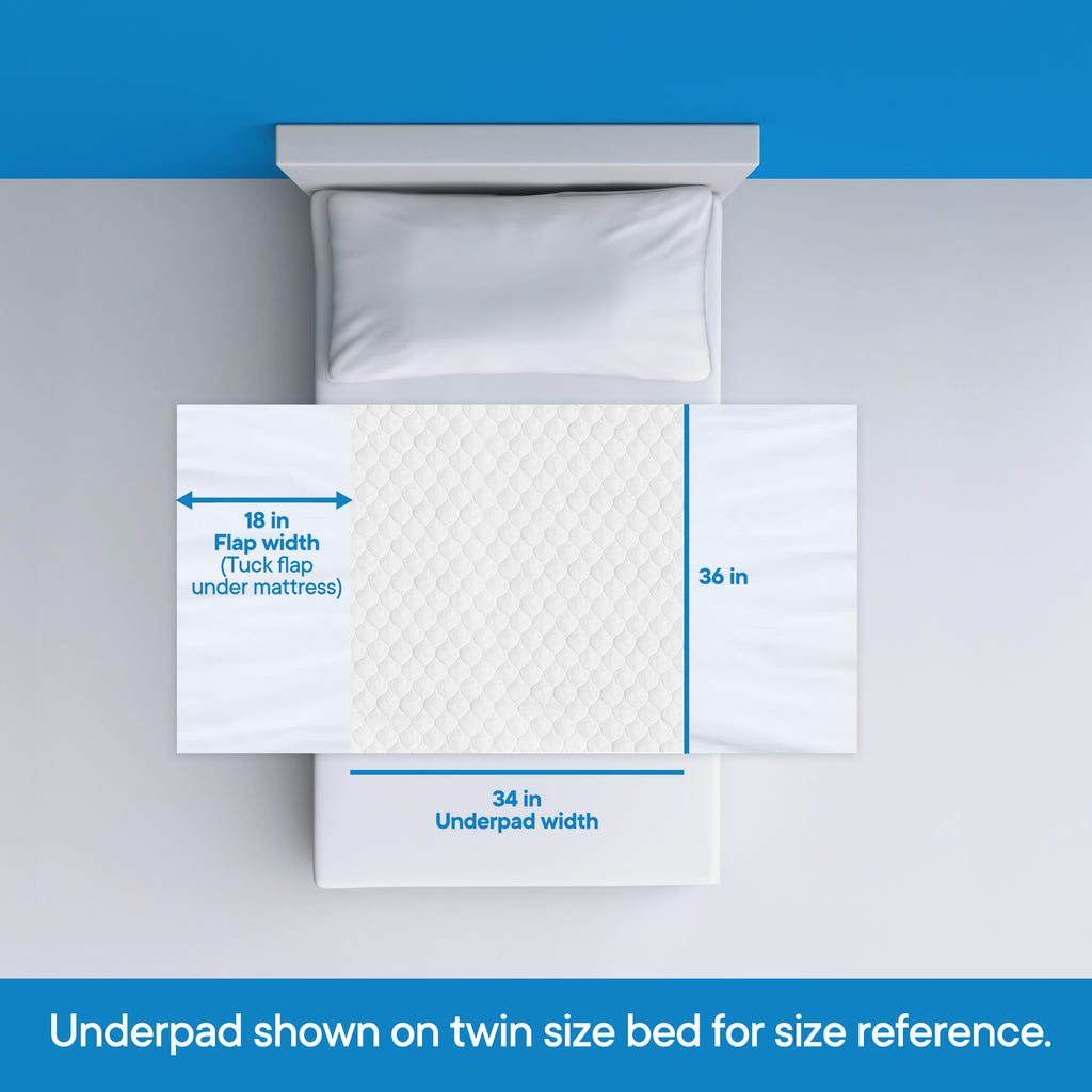 "RMS - 34"" x 36"" (with two 18"" flaps) Ultra Soft 4-Layer Washable and Reusable Incontinence Bed Underpads"