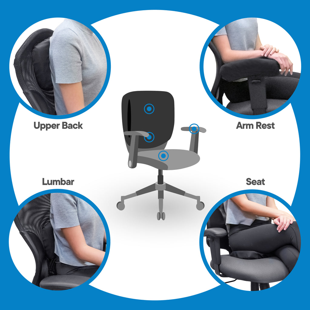 RMS Health - Positioning & Support Foam Cushion