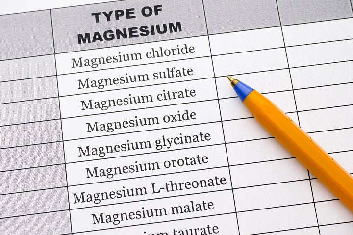 Magnesium Supplements 101: Different Formulations and Their Effects