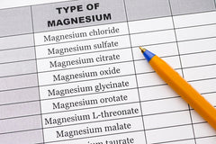 Magnesium Supplements 101