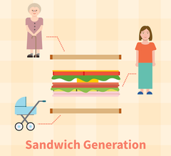 The Midlife Crisis: Living in the Sandwich Generation