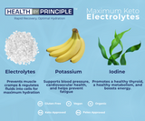 Electrolyte and Magnesium Bundle
