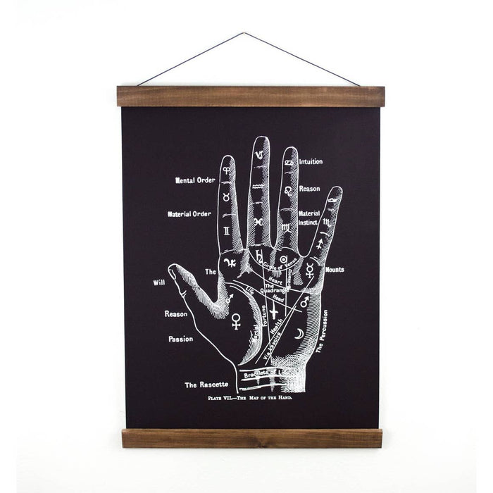 Curious Prints | Palmistry Chart Canvas Wall Hanging