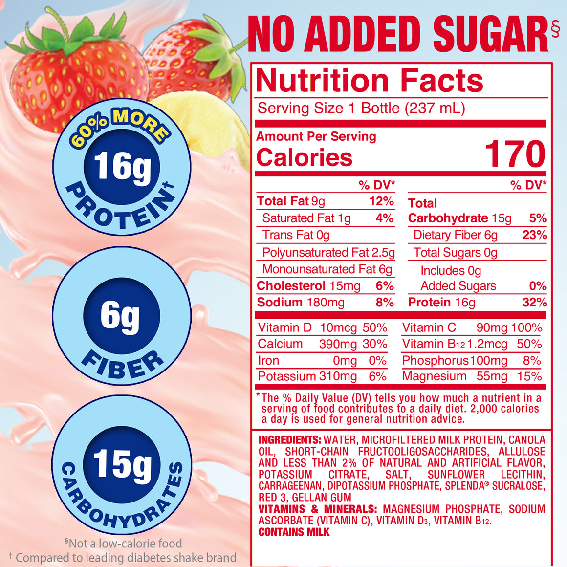 Splenda® Strawberry Banana Diabetes Care Shakes