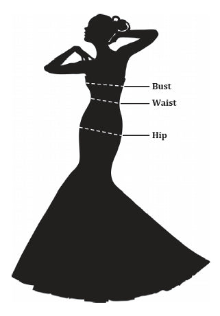 Model where to measure bust, waist, hips