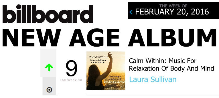 Super Excited To Be Now on Billboard Week 2!