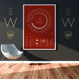 Arsenal 2004 Premier League Champions Art Print