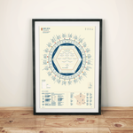 Limited Edition EURO 2016 A1 Wall Chart