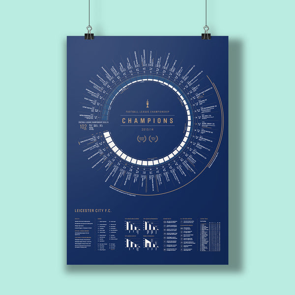 Seasons Series: Leicester City 2013/14 Championship Champions Print