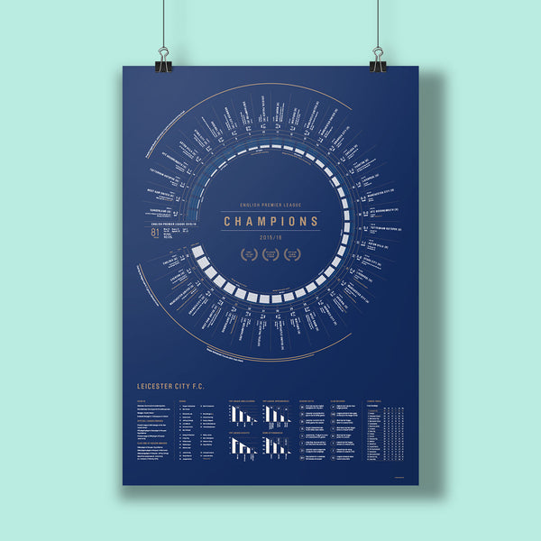 Seasons Series: Leicester City 2015/16 Premier League Champions Print