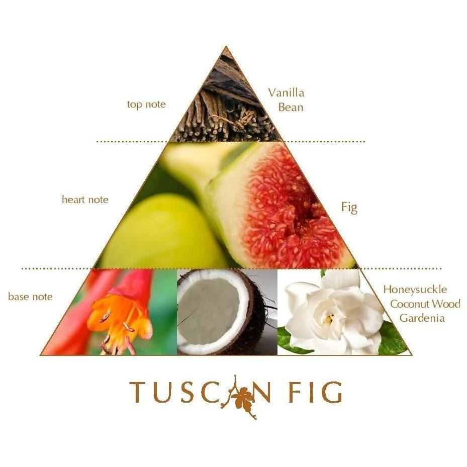 Tuscan Fig EdP