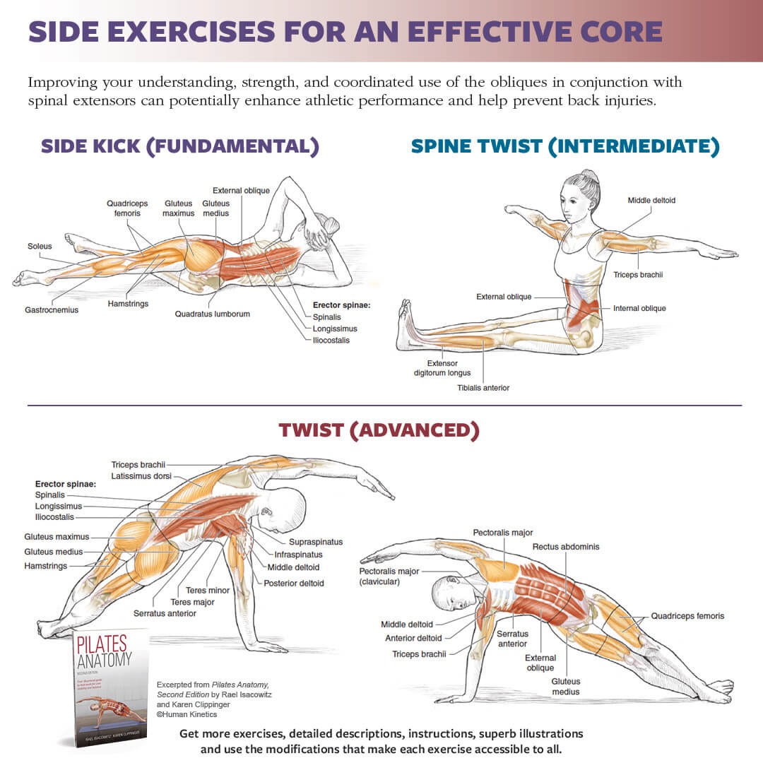 Side exercises for an effective core